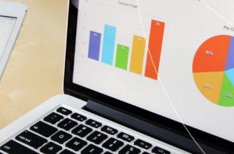 business_financing